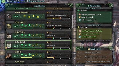 Check Monster Research Levels