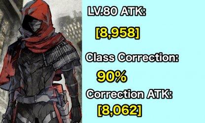Class ATK Correction