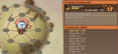 Training Community
