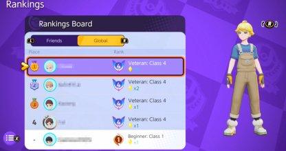 Rankings Board
