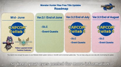 Other Capcom Collabs Scheduled