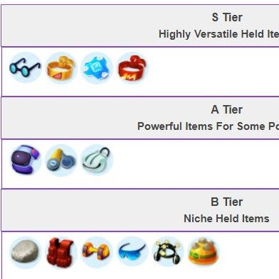 Held Items Tier List