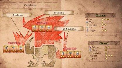 Velkhana - Weakness & Effective Damage Type