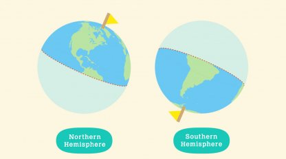 Pick North Or South Hemisphere