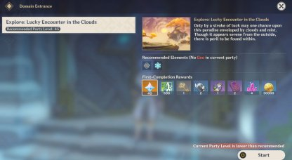Domain Of Forsaken Ruins - Location & How To Unlock