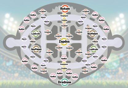 Farm Wild Pokemon