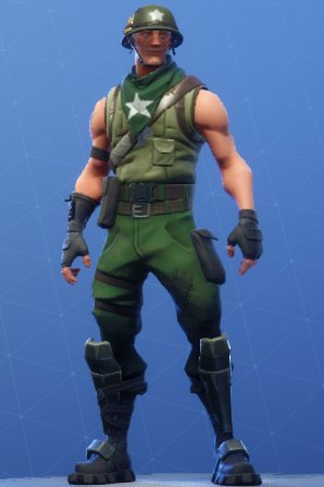 Skin Outfit MUNITIONS MAJOR