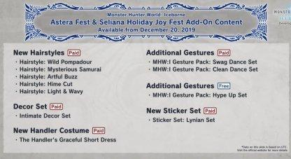 Paid Gestures & Costume DLC