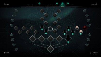 Order Map