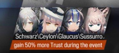 Trust new Operators