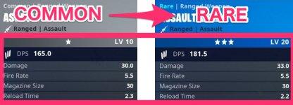 Each Weapon Has a Rarity