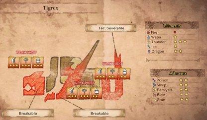 Tigrex - Weakness & Effective Damage Type