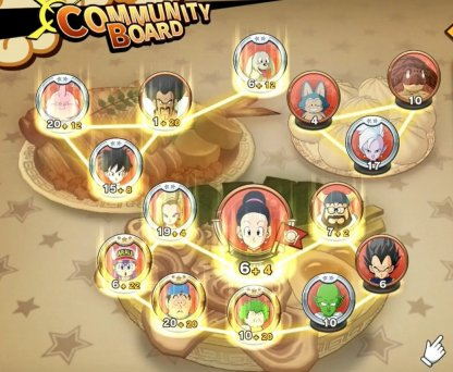 Cooking Community Board
