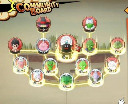 Community of the Gods