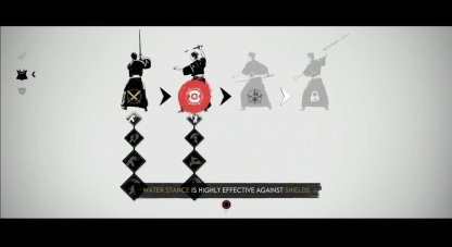 Technique Made To Counter Specific Enemies