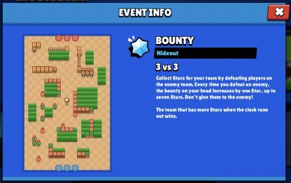 Brawl Stars Bounty Mode Guide & Tips