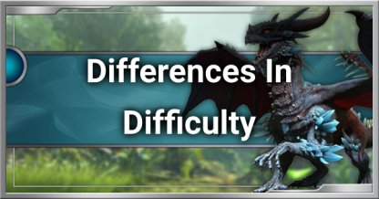 Differences In Behemoth Difficulty (Normal, Dire, Heroic, & Heroic +)