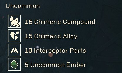 Materials Needed To Craft Components