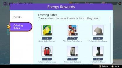 Random Reward With Each Pull