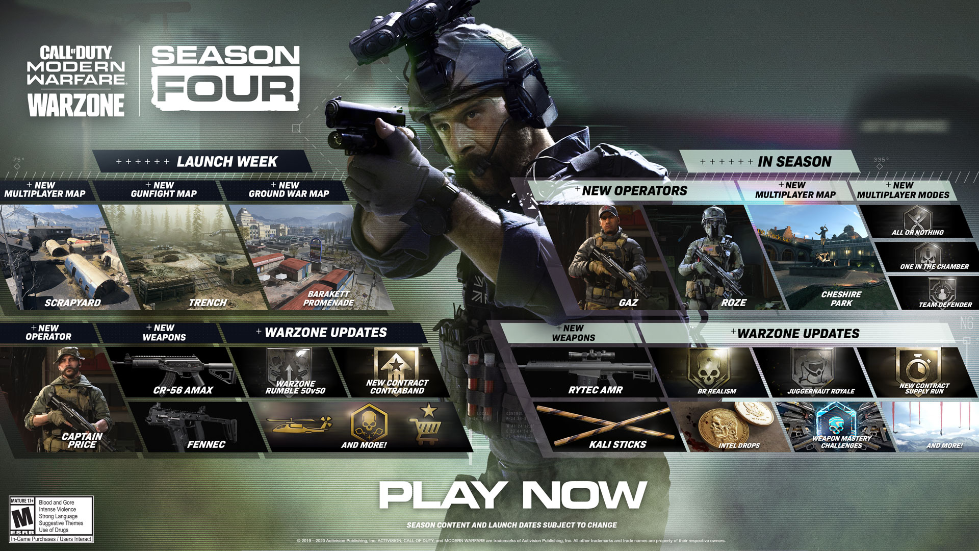Warzone Season 5 Update Roadmap New Maps Weapons Call Of