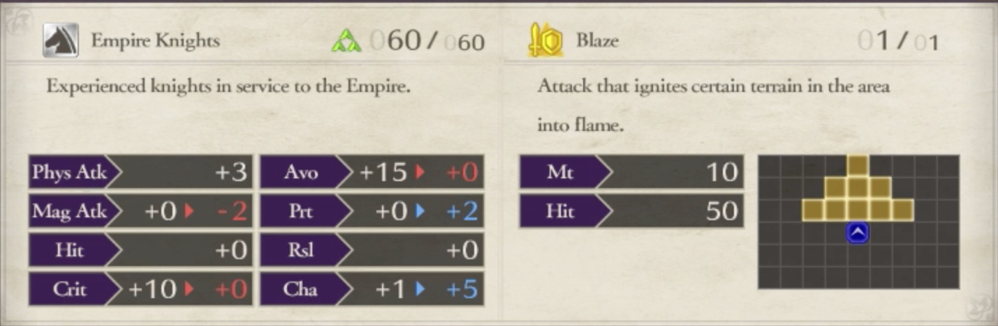 FE Three Houses   Battalions and Gambits - How to Use   Fire